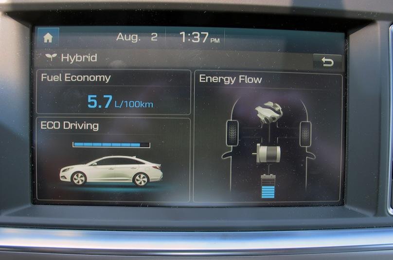 2016 Hyundai Sonata hybrid mileage