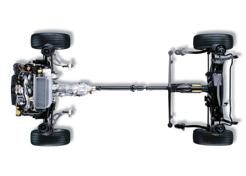 Outstanding Subaru Drivetrain Diagram Basic Electronics Wiring Diagram Wiring Cloud Usnesfoxcilixyz